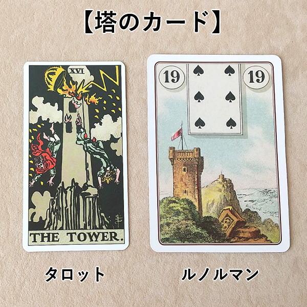 塔のカード 左:タロットカード 右:ルノルマンカード